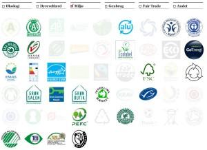 Fairtrade-und-Umweltfreundlichkeit