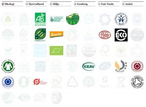 Gütesiegel-für-ökologische-Produkte