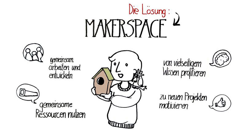 Makerspace Courses
